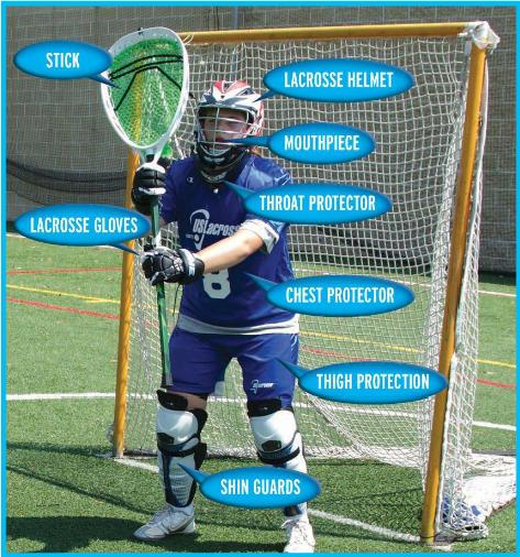 Lacrosse Goalie Gear
