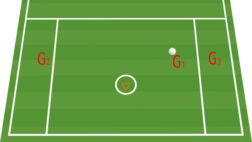 GoalieDrill-3